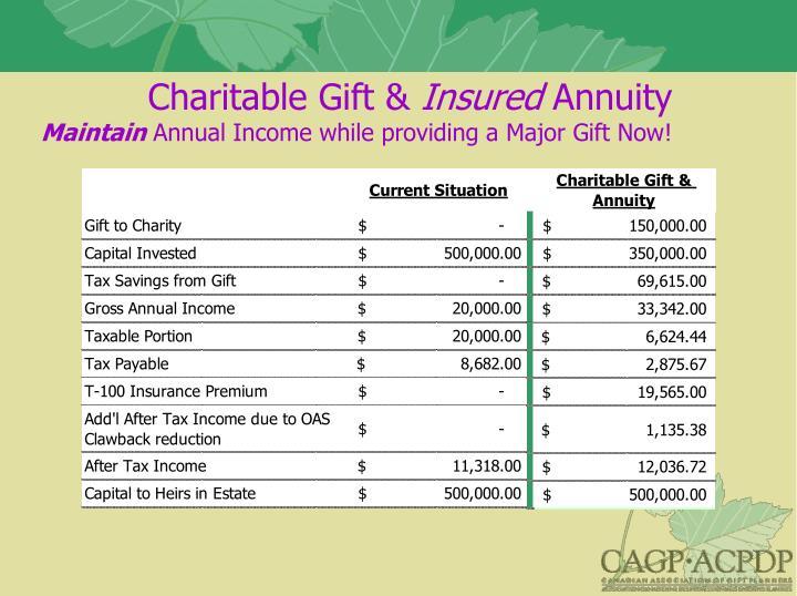 Charitable Gift &