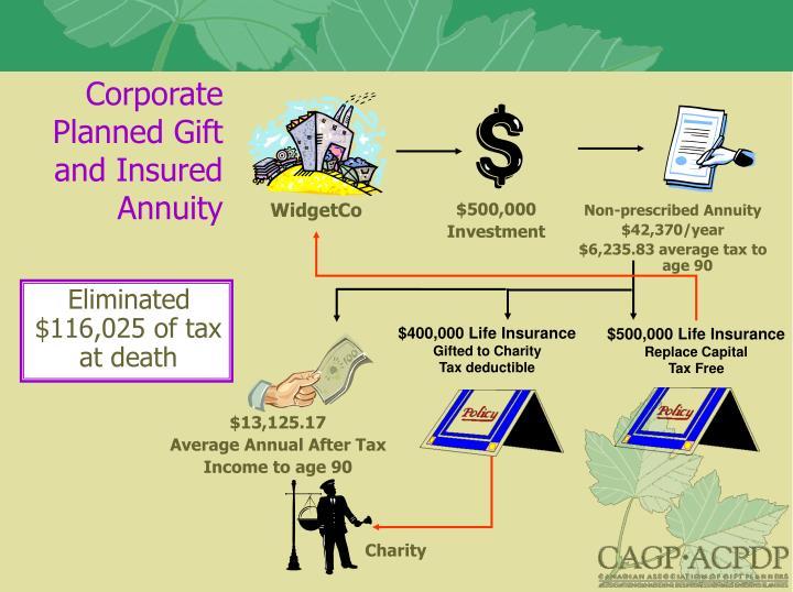 $500,000 Life Insurance