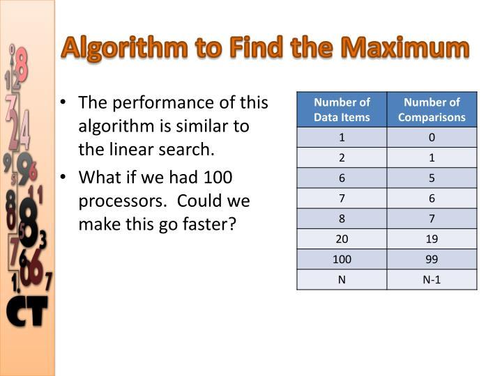 Algorithm to Find the Maximum