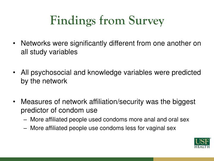 Findings from Survey