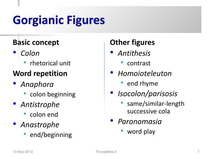 Gorgianic Figures