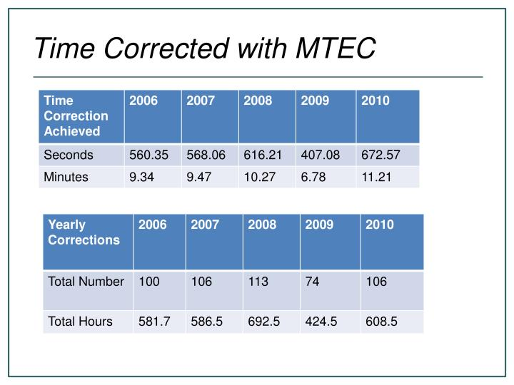 Time Corrected with MTEC