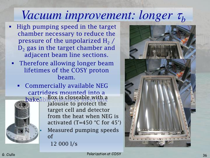 High pumping speed in the target chamber necessary to reduce the pressure of the unpolarized H