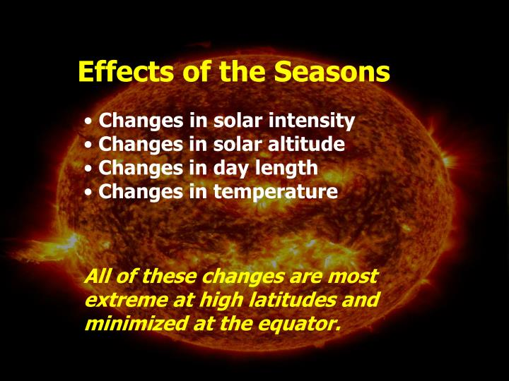 Effects of the Seasons