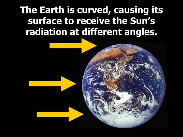 The Earth is curved, causing its surface to receive the Sun's radiation at different angles.