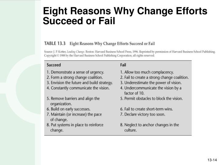Eight Reasons Why Change Efforts Succeed or Fail