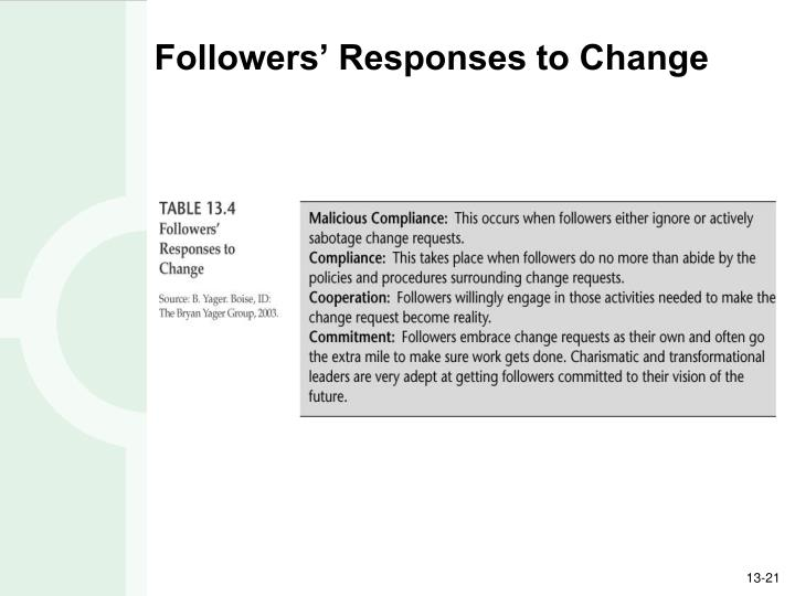 Followers' Responses to Change