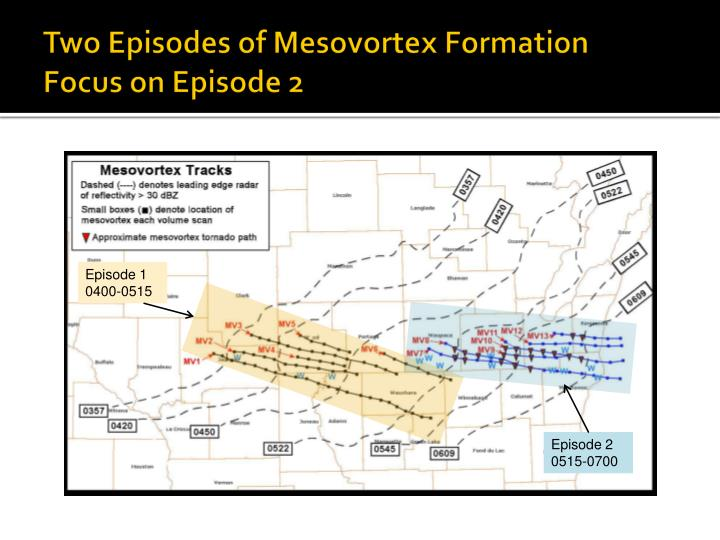 Two Episodes of Mesovortex Formation  Focus on Episode 2