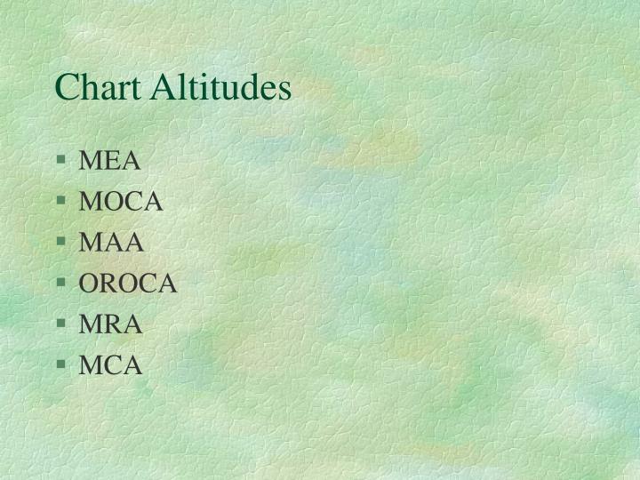 Chart Altitudes
