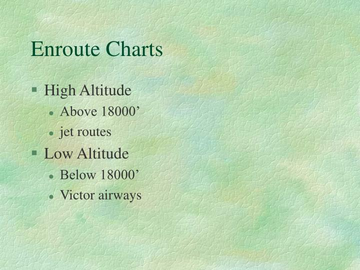 Enroute charts