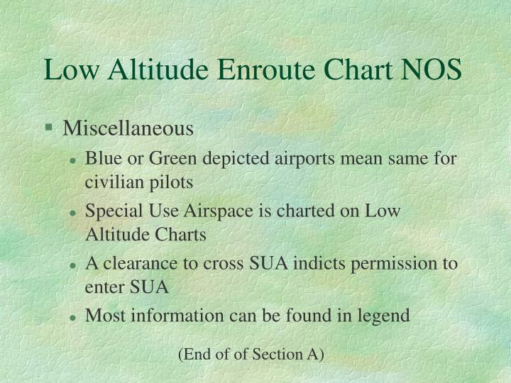 Low Altitude Enroute Chart NOS