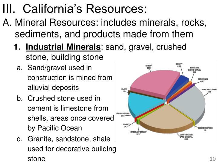 California's Resources: