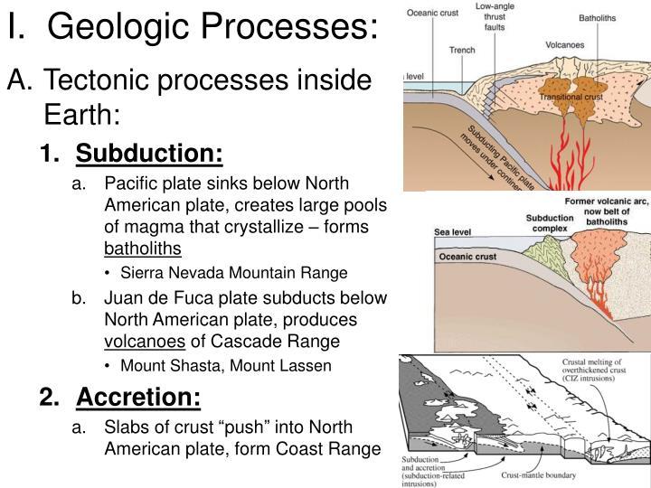 Geologic Processes: