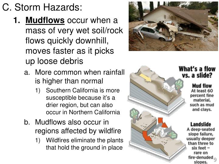 Storm Hazards: