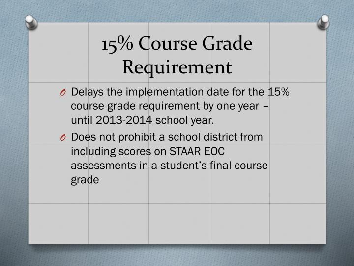15% Course Grade Requirement