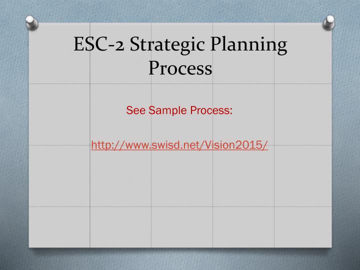ESC-2 Strategic Planning Process
