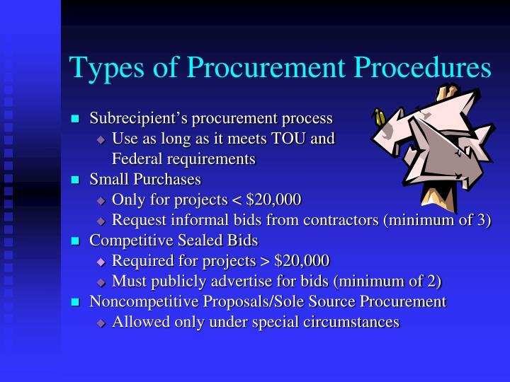Types of Procurement Procedures
