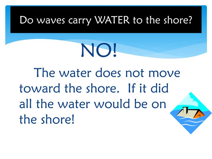 Do waves carry WATER to the shore?