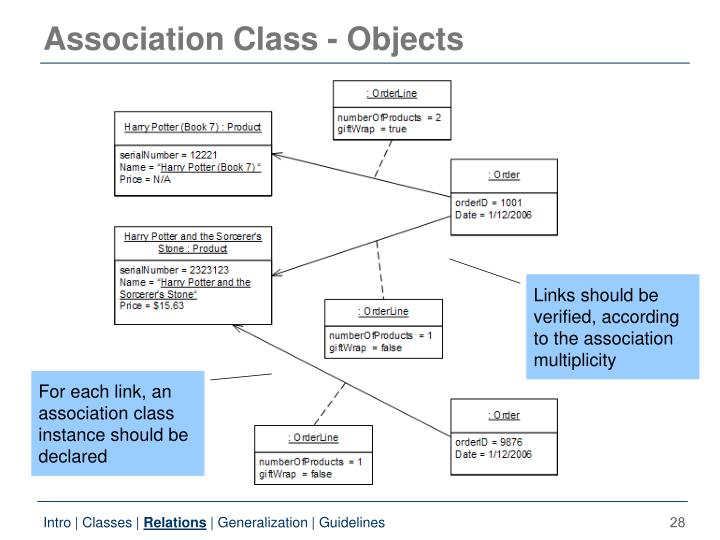 Association Class - Objects