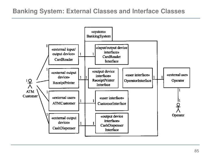 Banking System: External Classes and Interface