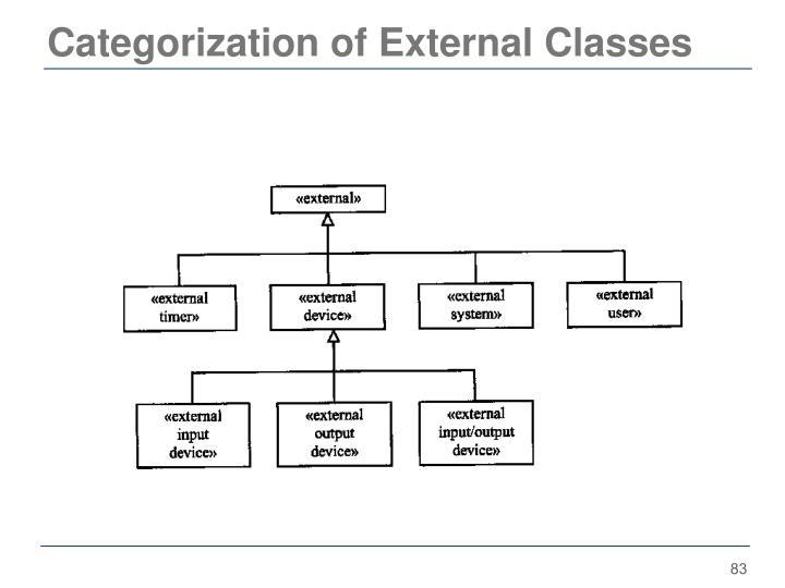 Categorization of External Classes