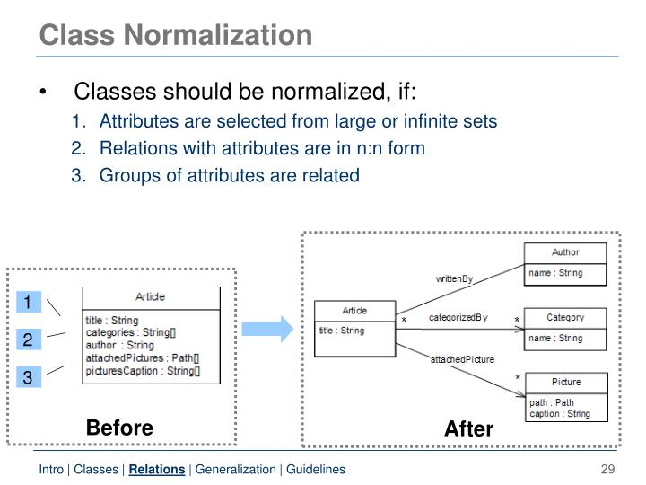 Class Normalization