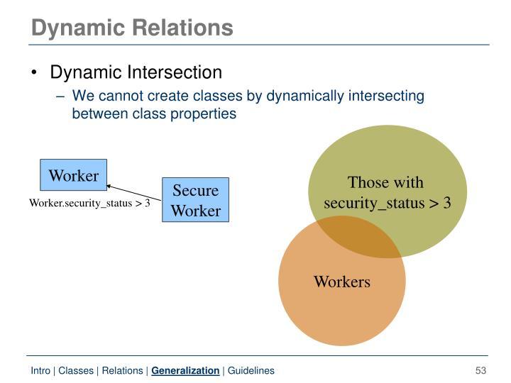 Dynamic Relations