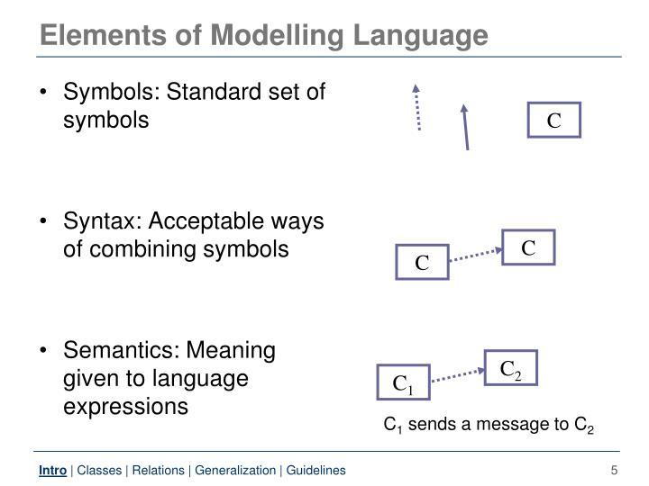 Elements of Modelling Language