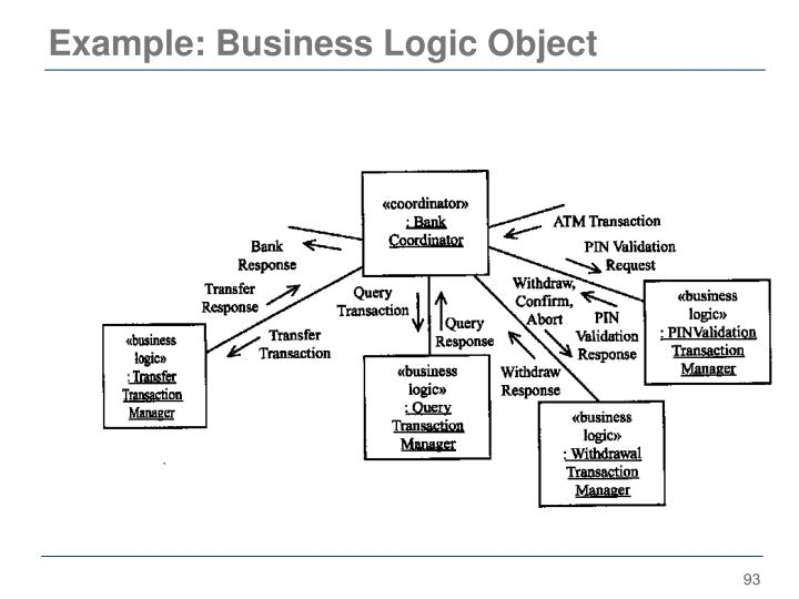 Example: Business Logic Object
