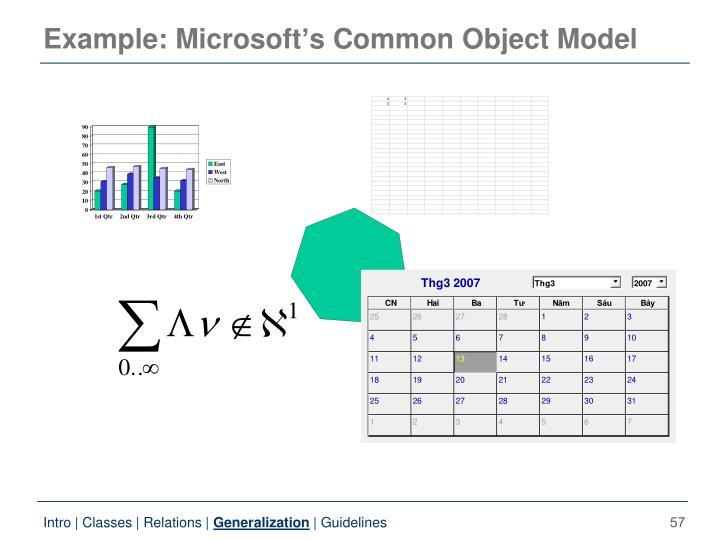 Example: Microsoft's Common Object Model