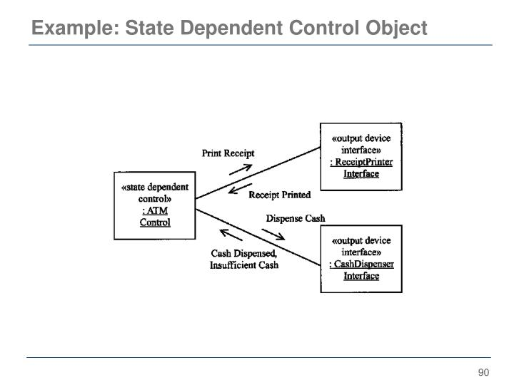Example: State