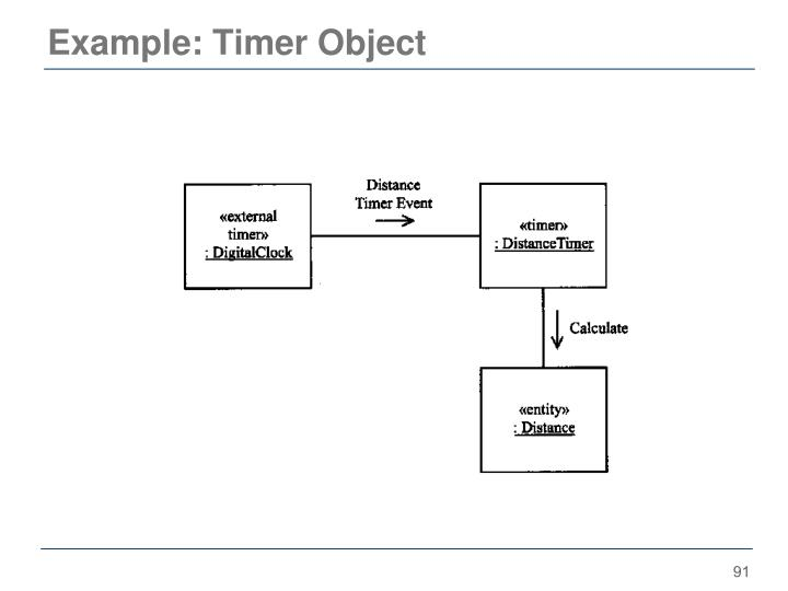 Example: Timer Object