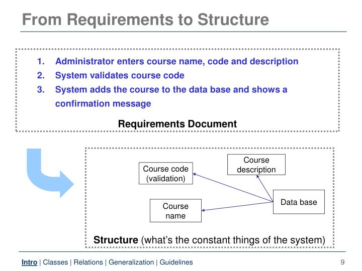 From Requirements to Structure