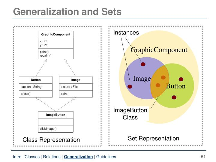 Generalization and Sets