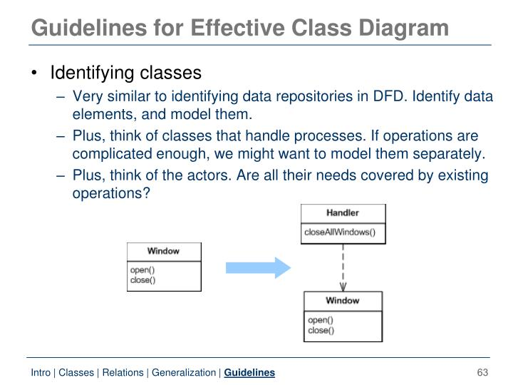 Guidelines for Effective Class Diagram