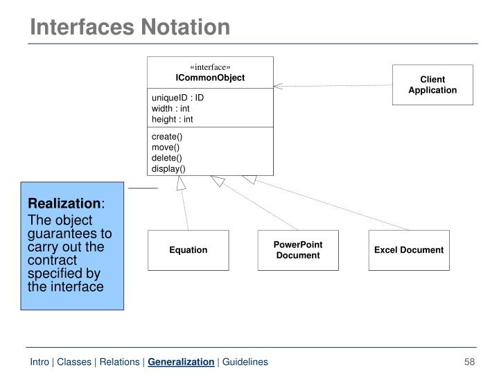 Interfaces Notation
