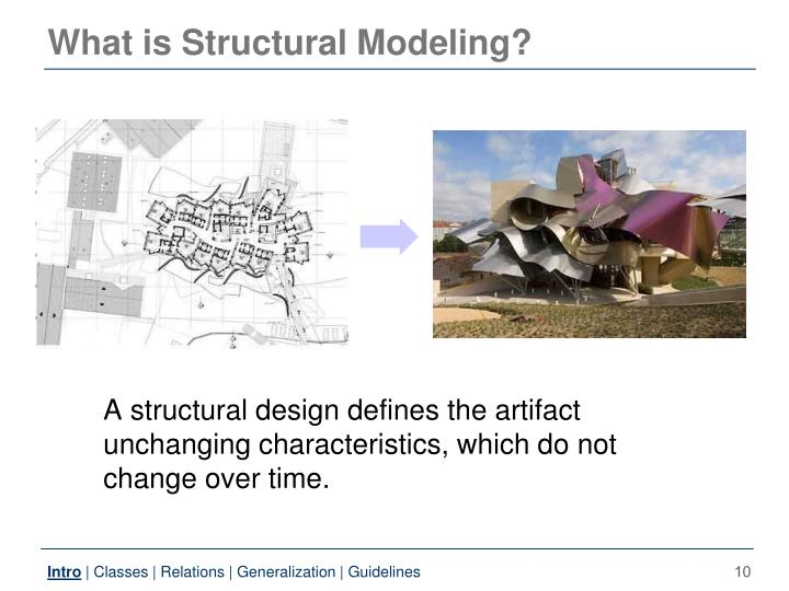 What is Structural Modeling?