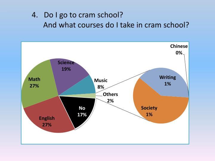 Do I go to cram school?