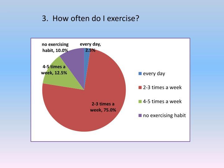 3.  How often do I exercise?
