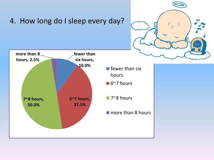 4.  How long do I sleep every day?