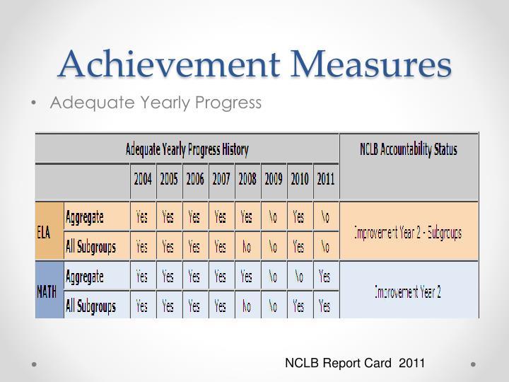 Achievement Measures