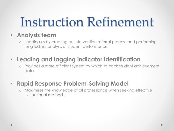 Instruction Refinement