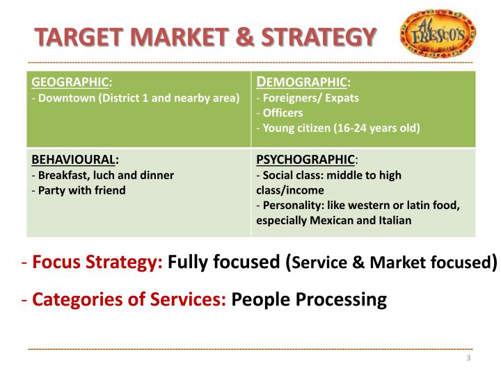 TARGET MARKET & STRATEGY