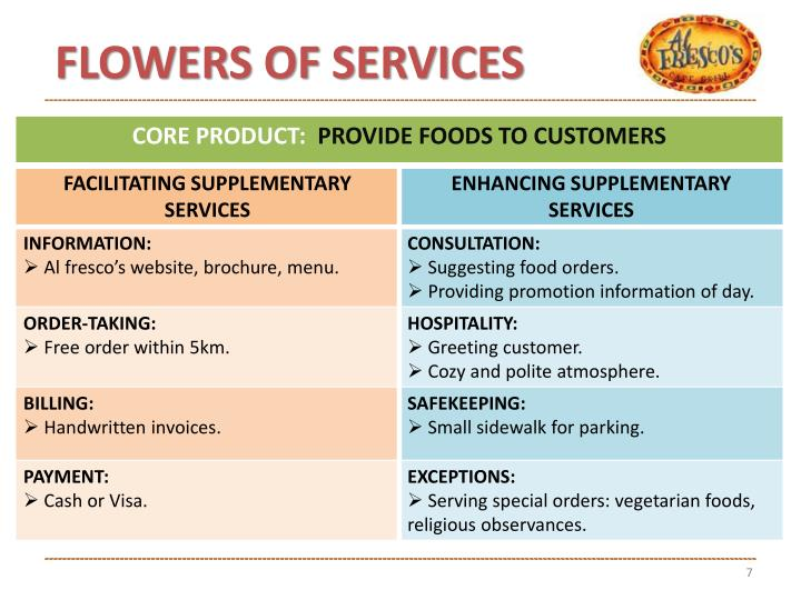 FLOWERS OF SERVICES