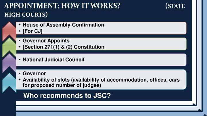 APPOINTMENT: HOW IT WORKS?                          (state high courts)