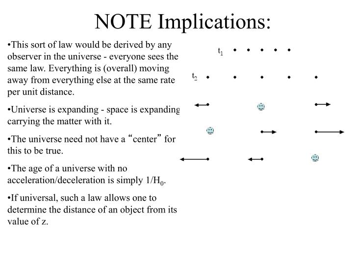 NOTE Implications: