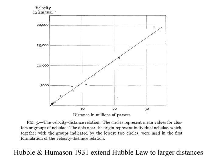 Hubble & Humason 1931 extend Hubble Law to larger distances