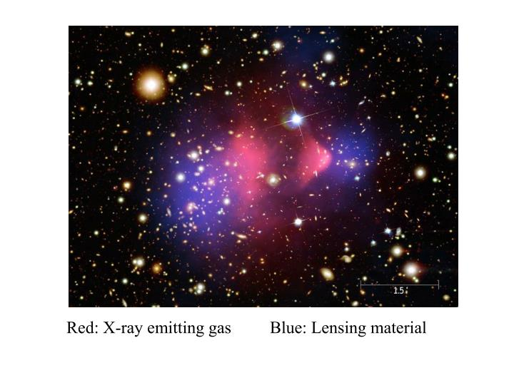 Red: X-ray emitting gasBlue: Lensing material