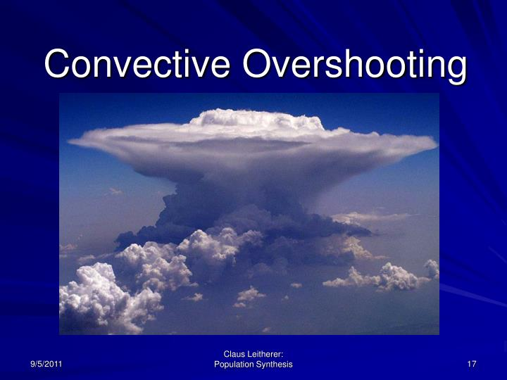 Convective Overshooting