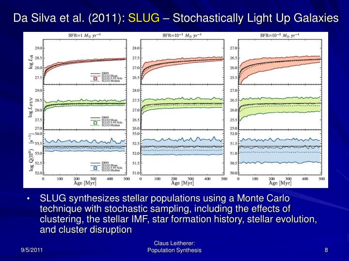 Da Silva et al. (2011):